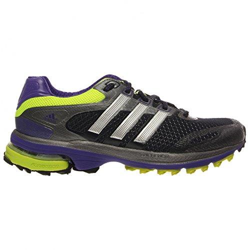 super popular acc64 84407 80%OFF Adidas Supernova Glide 5 Women s ATR Running Shoes