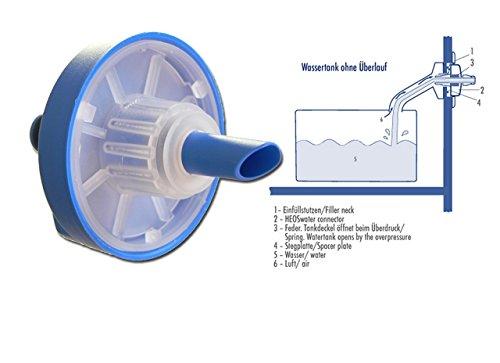 41 EaORhHuL HEOSwater Wassertankdeckel 5251 Connector universal mit Gardena-Anschluss