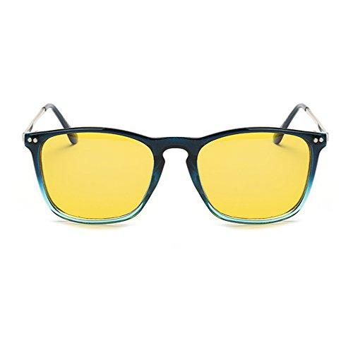LOMOL Unisex Fashion Anti-Fatigue Radiation Protection Night Vision Goggles Driving - Eyewear Vision Neo