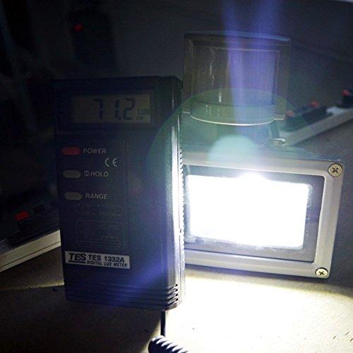 ZHMA Motion Sensor Floodlights , 10W LED Outdoor, Smart