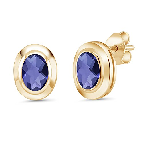 1.30 Ct Checkerboard Blue Iolite 18K Yellow Gold Plated Silver Stud Earrings