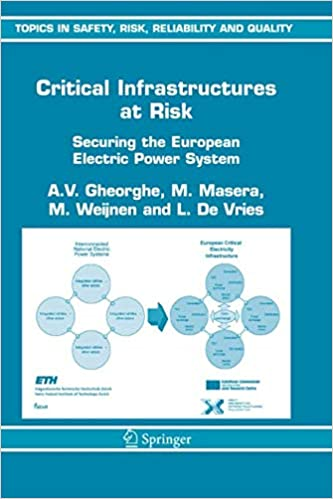Critical Infrastructures at Risk: Securing the European