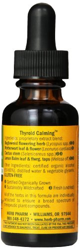 Thyroid calming compound review