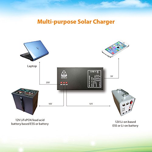 MEGASOLAR-60W-Solar-Charger-with-DC-12v-16v-20v-and-USB-5v-output-Portable-Sunpower-Solar-Panel-Charger-Shoulder-Bag-for-charging-5v-20v-battery-pack-laptop-ESS-solar-generator-iPhone