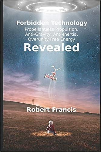 Forbidden Technology Revealed: Propellentless Propulsion, Anti