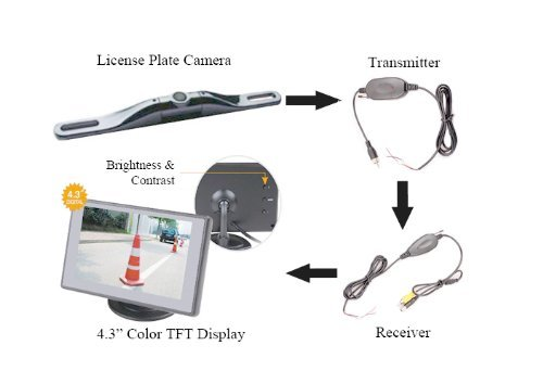 Wireless Automotive Universal Backup Camera/Reverse Camera - All-in-One Kit - Black Camera