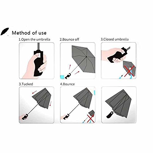 EXCEL-LEADER Unbreakable Windproof Golf Umbrella,Strong 8 Rib Frame Automatic & Convenient Compact One Hand Auto Open & Close Folding Umbrella,Black by EXCEL-LEADER (Image #6)