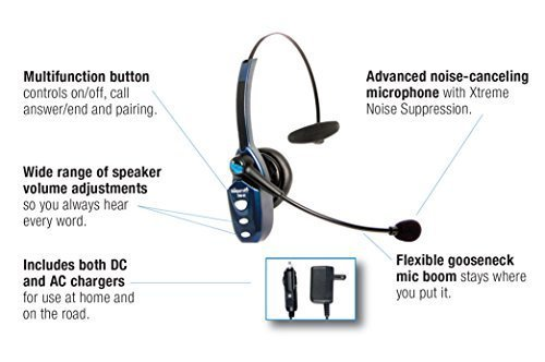 VXi BlueParrott B250-XT Bluetooth Headset with AC Power Supply - INCLUDES -  MobileSpec 12V Replacement Car Charger AND Blucoil 5-Pack of Cable Ties