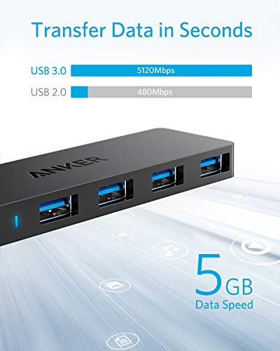 Anker 4-Port USB 3.0 Hub, Ultra-Slim Data USB Hub with 2 ft Extended Cable [Charging Not Supported], for MacBook, Mac…