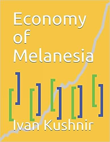 Economy of Melanesia