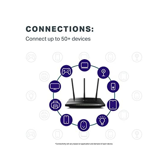 TP-Link AC1750 Smart WiFi Router - Dual Band Gigabit Wireless Internet Router for Home, Works with Alexa, VPN Server, Parental Control&QoS(Archer A7) 5 Wireless internet router works with Alexa, compatible with all Wi Fi devices, 802; 11AC and older Dual band router upgrades to 1750 Mbps high speed internet(450mbps for 2.4GHz + 1300Mbps for 5GHz), reducing buffering and ideal for 4K streaming Comparable to the router NETGEAR R6700 3 external antennas for long range Wi Fi
