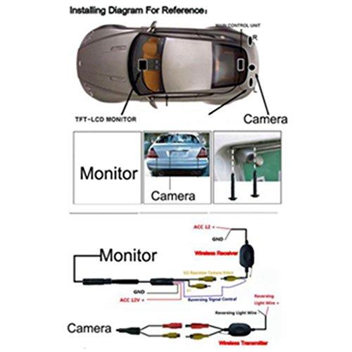 Dacawin 170° 2.4G Wireless Car Rear view Waterproof Reversing Camera (Black) by Dacawin (Image #8)