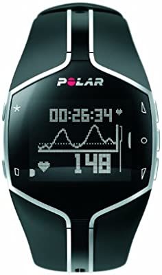 Polar FT80 Monitor Cardíaco