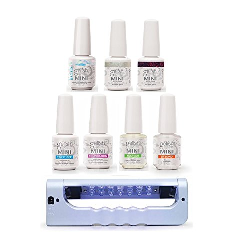 Gelish Mini Kung Fu Panda 3 Color UV/LED Gel Polish Starter