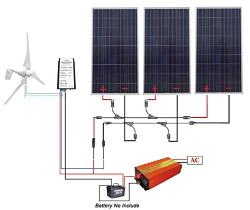 ECO-WORTHY 12 Volts to 110 Volts Wind Solar Power: 400W Wind Turbine Generator & 3pcs 150W Poly Solar Panels & 1KW 12V-110V Off Grid Inverter & Cable Connector for Home Solar Power