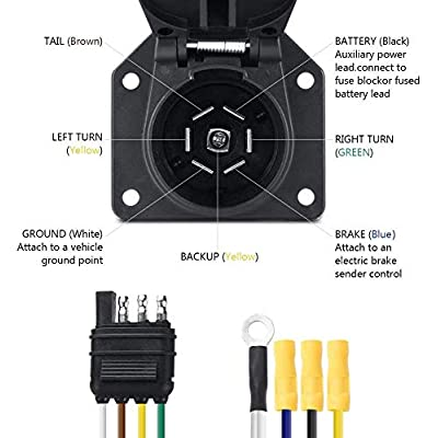 MICTUNING 4-Way Flat to 7-Way Round RV Blade Trailer Adapter Plug with Mounting Bracket: Automotive