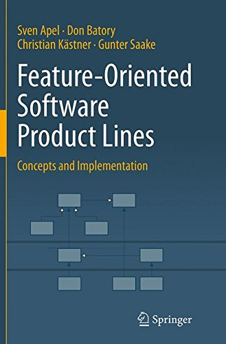 Feature-Oriented Software Product Lines: Concepts and (Features Product Line)