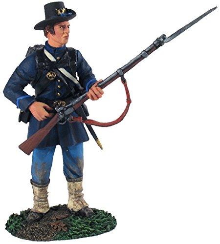 - Union Infantry Iron Brigade Reaching for Priming Cap No.1