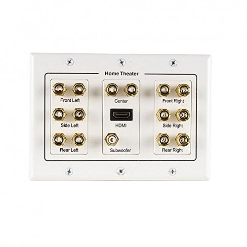 Ethereal 7.1 Channel Home Theater Wall Plate with HDMI by Ethereal