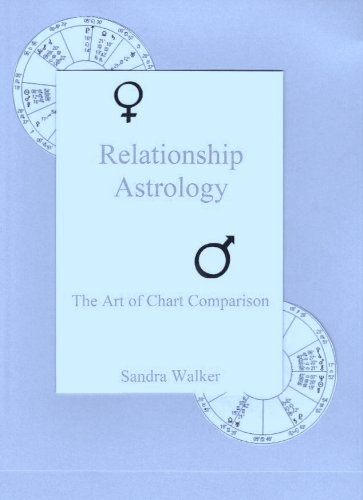 Relationship Astrology: The Art of Chart Comparison