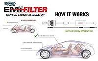 Cyron Car Truck Active Digital EMI Noise Filter Improves Reception/Eliminates ELOG Interference, CB-Radio, Marine Radio, CAN-Bus Warning Error Canceller LED Anti-Flicker, Plug & Play ABFT100