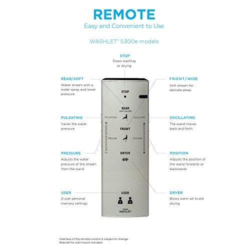 TOTO SW573#01 S300e WASHLET Electronic Bidet Toilet Seat with EWATER+ Cleansing, Round, Cotton White