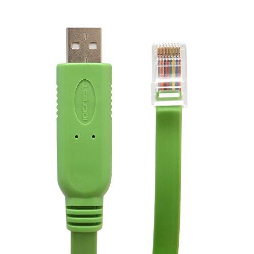 IO Crest SI ADA24048 Console Adapter