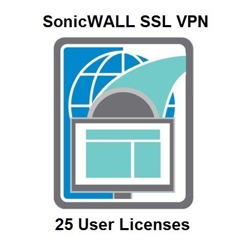 SonicWALL | 01-SSC-8632 | SonicWALL SSL VPN License for TZ/NSA/Legacy TZ Series Firewalls - 25 User Licenses 01-SSC-8632 (25 Utm Appliance)