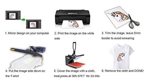 photograph regarding Printable Iron on Vinyl named Printable Warmth Shift Vinyl Inkjet Printer Iron upon HTV A4
