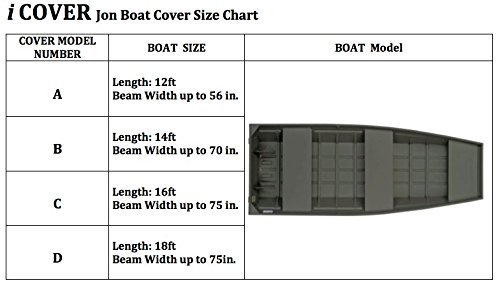 iCOVER Jon Boat Cover- Water Proof Heavy Duty Trailerable Jon Boat  Cover,Fits Jon Boat 12ft-18ft Long and Beam Width up to 75in,Blue/Grey