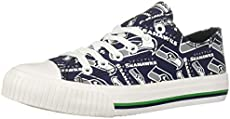 833adffdd06088 Seattle Seahawks Shoes   Sandals