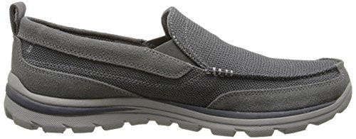 Grau Gray basse Sneaker Uomo Ccgy Superior Skechers nbsp;Milford nqZwxgYC