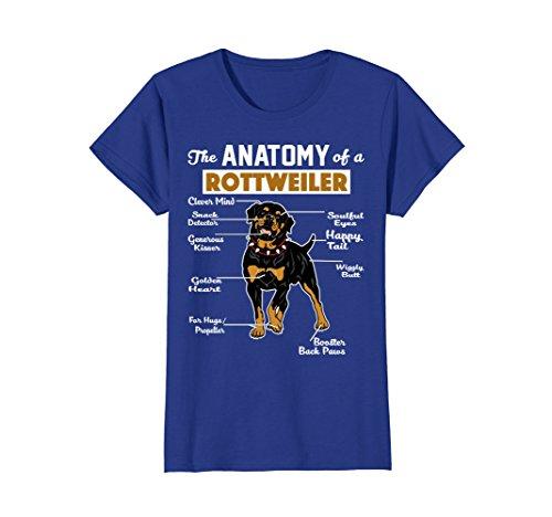 Womens The Anatomy Of A Rottweiler Shirt XL Royal Blue