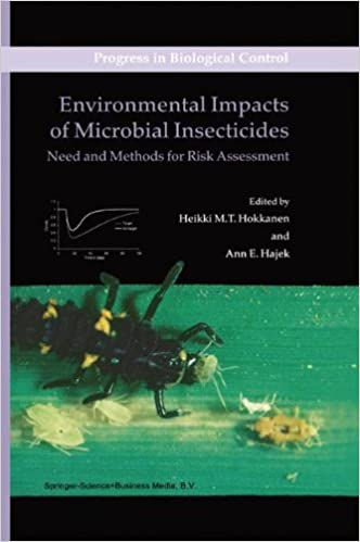 Need and Methods for Risk Assessment Environmental Impacts of Microbial Insecticides