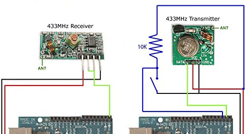 433Mhz RF Transmitter and Receiver Link Kit for - Import It All