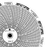 "Graphic Controls Circular Chart C017, 7 Day, 4.531"" Diamter, Range (-20 to 120), Box of 60 Charts"