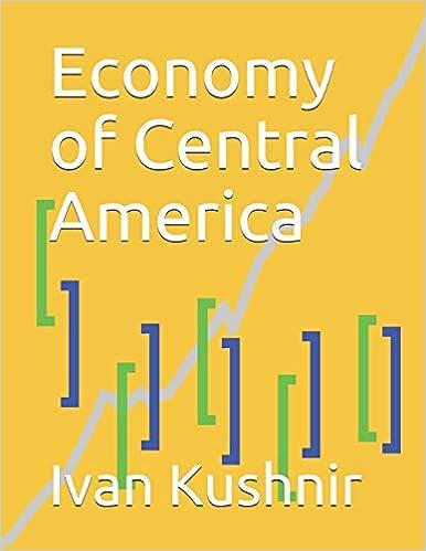 Economy of Central America