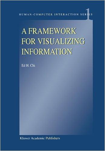 Forum ebook downloads A Framework for Visualizing Information (Human-Computer Interaction Series) (Litríocht na hÉireann) PDF 904816009X