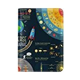 Universe Infographics Planet Solar System One Pocket Leather Passport Holder Cover Case Protector for Men Women Travel