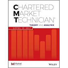 CMT Level II 2017: Theory and Analysis
