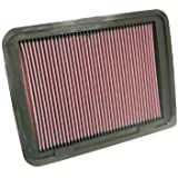 K/&N 33-2326 High Performance Replacement Air Filter