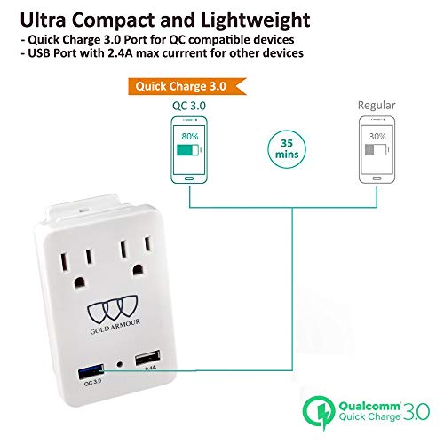 2000W International Travel Adapter Kit - AC Outlets + Quick Charge 3.0 and 2.4A USB Port with Worldwide Universal Wall Plugs for UK US AU Europe Italy Asia - Works for Hair Dryer & Hair Straightener by Gold Armour (Image #1)