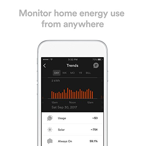 Sense Home Energy Monitor: Track electricity use and costs. Real-time remote power monitoring. Create custom alerts. by Sense (Image #3)