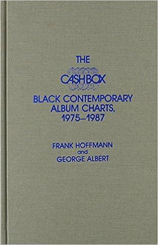 The Cash Box Black Contemporary Album Charts, 1975-1987