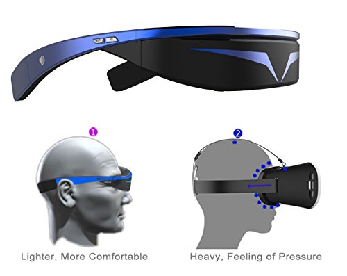 98 inches Virtual 3D Theater Video Game Glasses WIFI Bluetooth 16GB 1080P - Widescreen VR Private Theater by Crow-Quill Studios (Image #5)