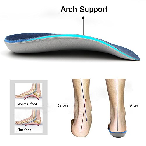 Skyfoot's 3/4 Orthotics Shoe Insoles - Arch Support Correct Over-Pronation, Fallen Arches, Flat Feet Metatarsal Support Insoles (XS - W5-6.5 | M3.5-5)