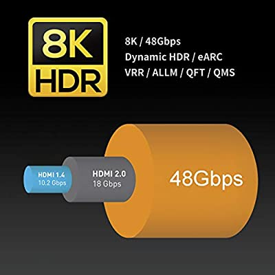 3ft 8K HDMI Ultra HD High Speed 48Gbps Cable Compatible with Apple TV Roku Netflix PS4 Pro Xbox One X Samsung Sony LG