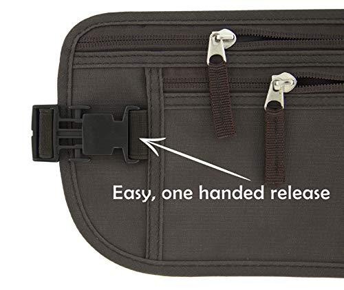 Cintura portasoldi – Cintura portasoldi con blocco RFID |Marsupio sicuro, Cintura Sicurezza per uomini e donne by Boxiki… 7 spesavip