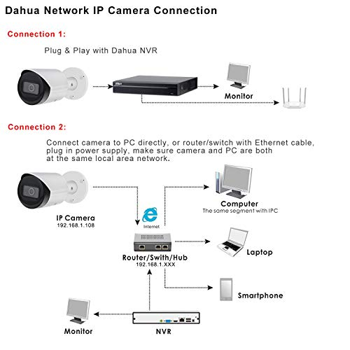 Ultra 4K 8MP PoE IP Camera Outdoor Dahua Starlight OEM IPC-HFW2831S-S-S2, CCTV Video Surveillance Security Camera with Ultra-Low Illuminance,IVS,H.265+,Built-in SD Card Slot,Onvif,IP67,WDR,3D DNR