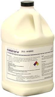 product image for Hemsaw Eliminator 213 Hybrid Metalworking Fluid- 4 Gallon Case